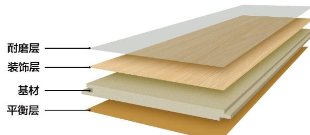 多层木地板好还是强化木地板好?哪种更便宜实惠?