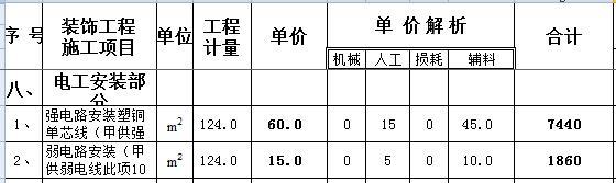 124平简单装修大概多少钱?124平全包装修预算清单表