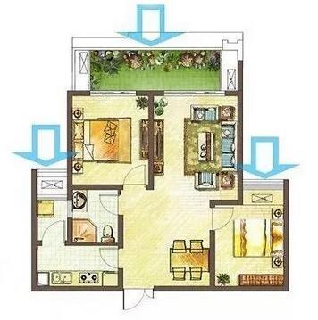 哪些户型才是好户型?买房好户型5大标准