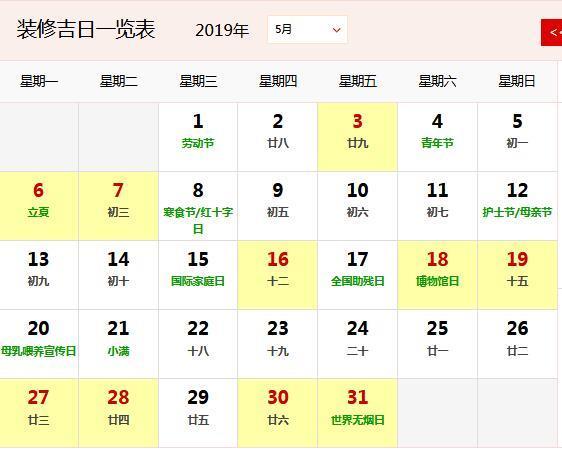 2019年5月装修黄道吉日有几天?5月哪天装修动工最吉利?