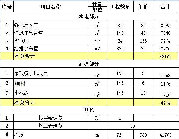 320平KTV装修预算单