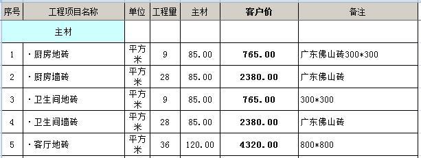 家庭装修地砖价格